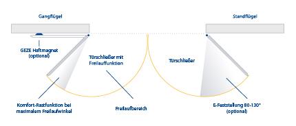 Illustration_brandschutztueren-01